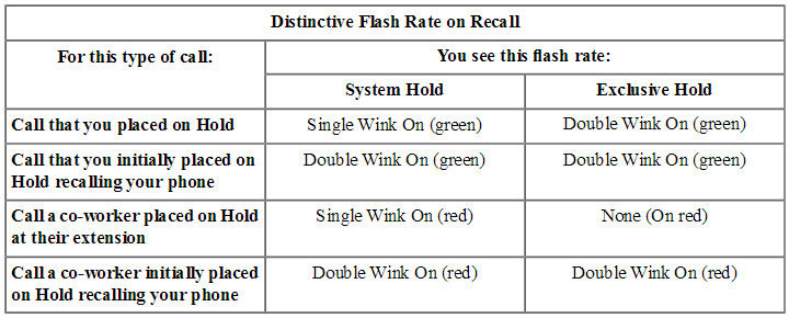 NEC DSX Distinctive Flash Rate On Recall